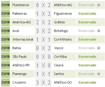 Classificacao Do Campeonato Brasileiro Apos 31ª Rodada Jornal O Expresso