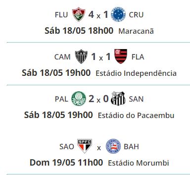 Brasileirao Tem 3 Jogos Hoje Amanha As 11h Bahia Encara Sao Paulo Jornal O Expresso